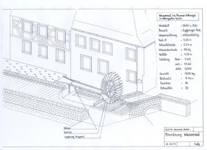 zeichnung-wasserrad-weingarten